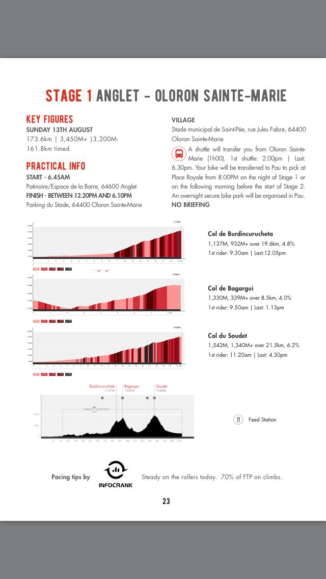 Haute Route Pyrenees 2017 Stage1 : ANGLET - OLORON SAINTE-MARIE