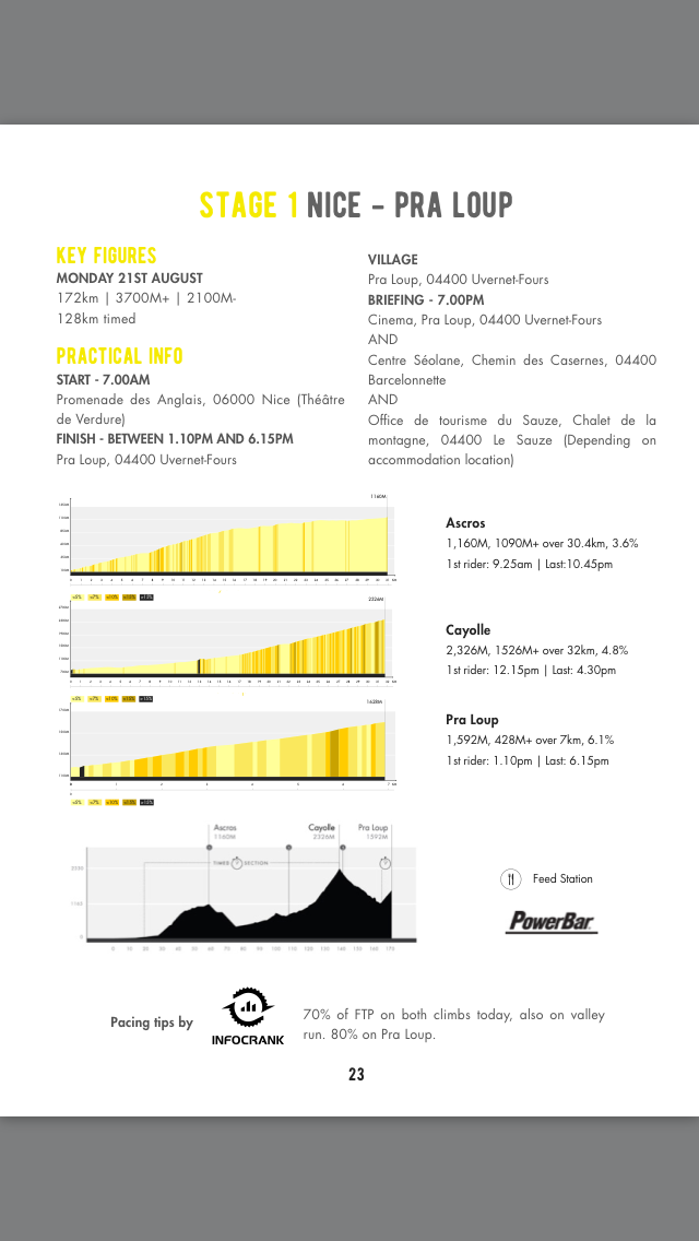 Haute Route Alps 2017 Stage1 : NICE - PRA LOUP