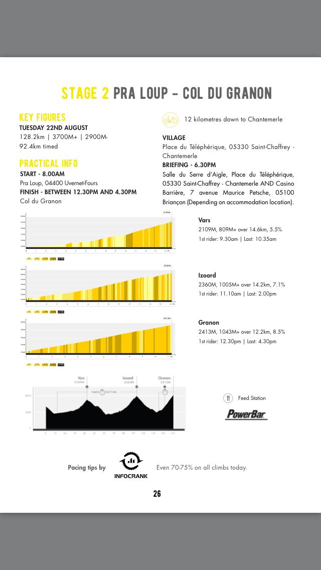 Haute Route Alps 2017 Stage2 : PRA LOUP - COL DU GRANON