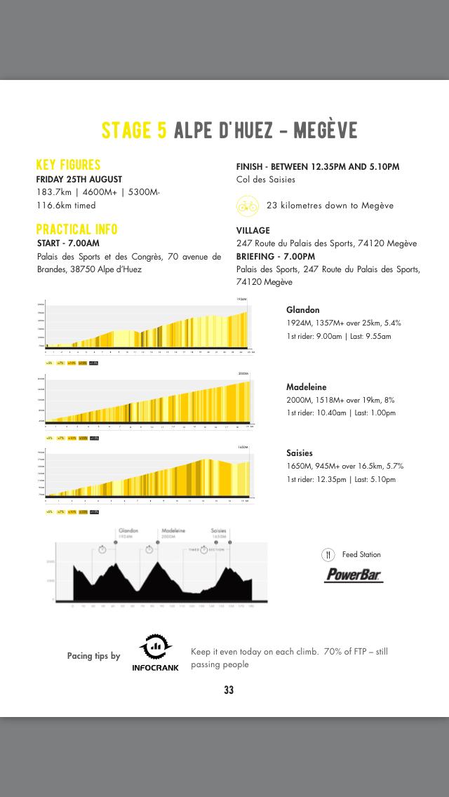 Haute Route Alps Stage5 : ALPE D'HUEZ - MEGÈVE