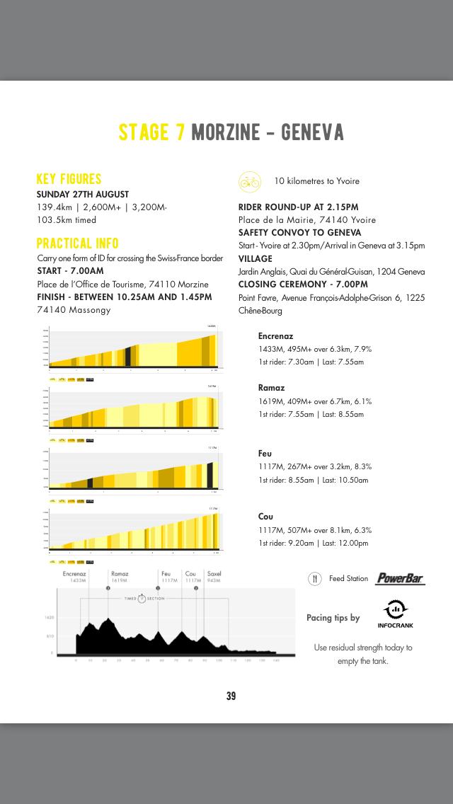 Haute Route Alps 2017 Stage7 : MORZINE - GENEVA