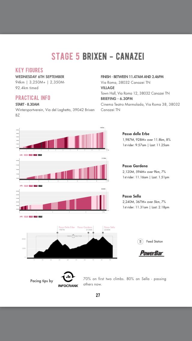Haute Route Dolomites 2017 Stage5 : BRIXEN - CANAZEI