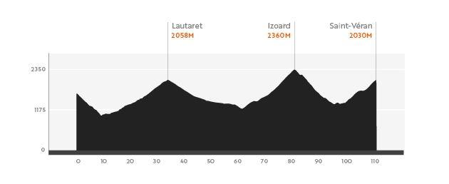 Haute Route Alps Stgae4_cols