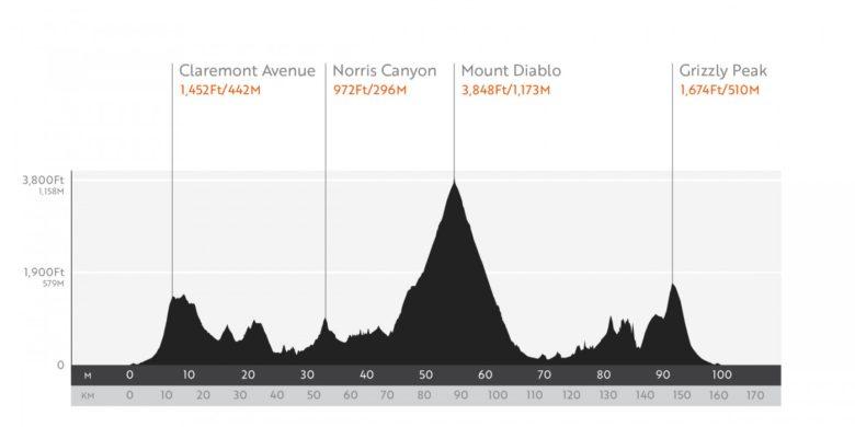 オートルートサンフランシスコ_Stage1_Cols